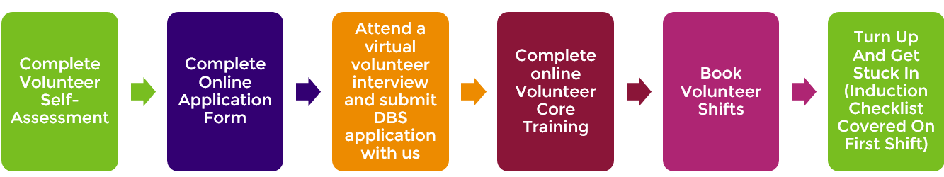 External Applicants Vol Journey Graphic (2).png